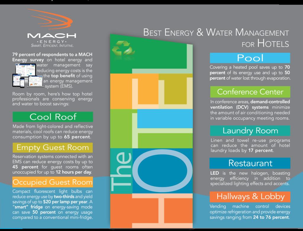 mach-hotel-infographic_final-080416