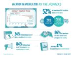 Project Time off – Infographic