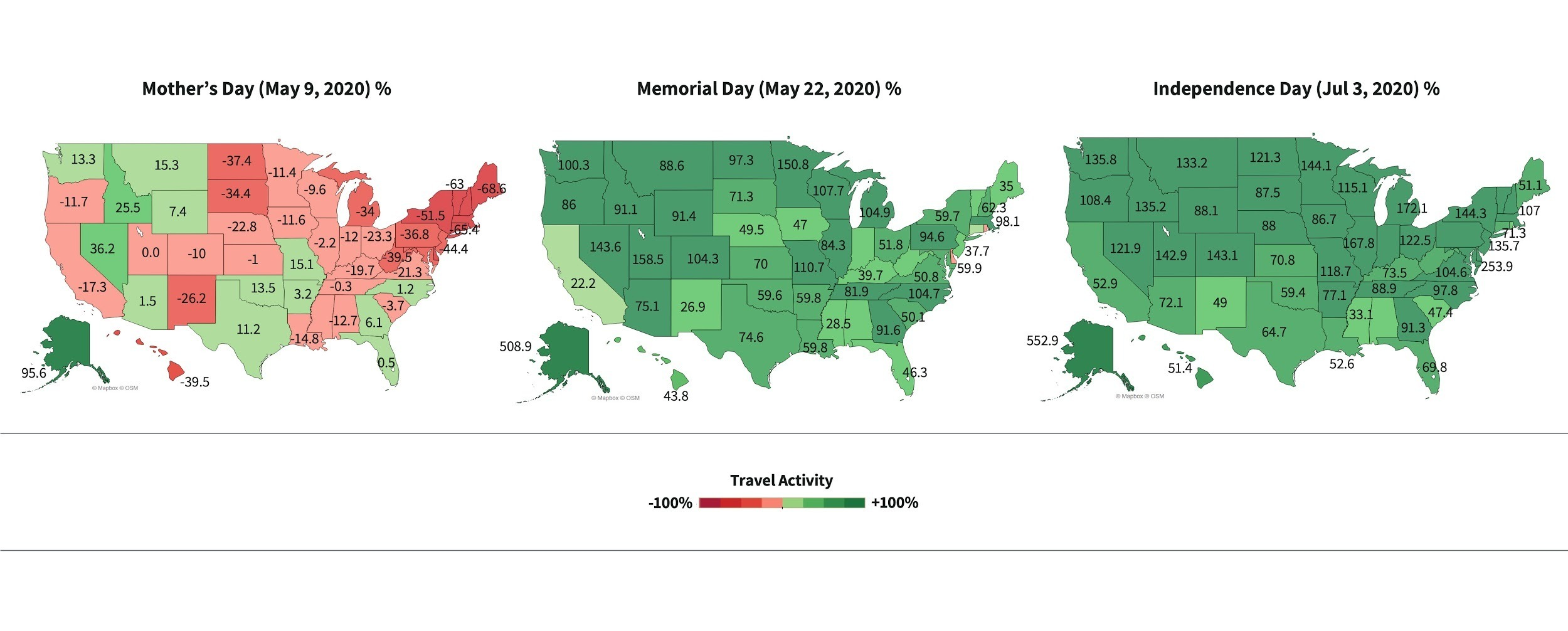 Arrivalist U.S. Travel Index July 4, 2020